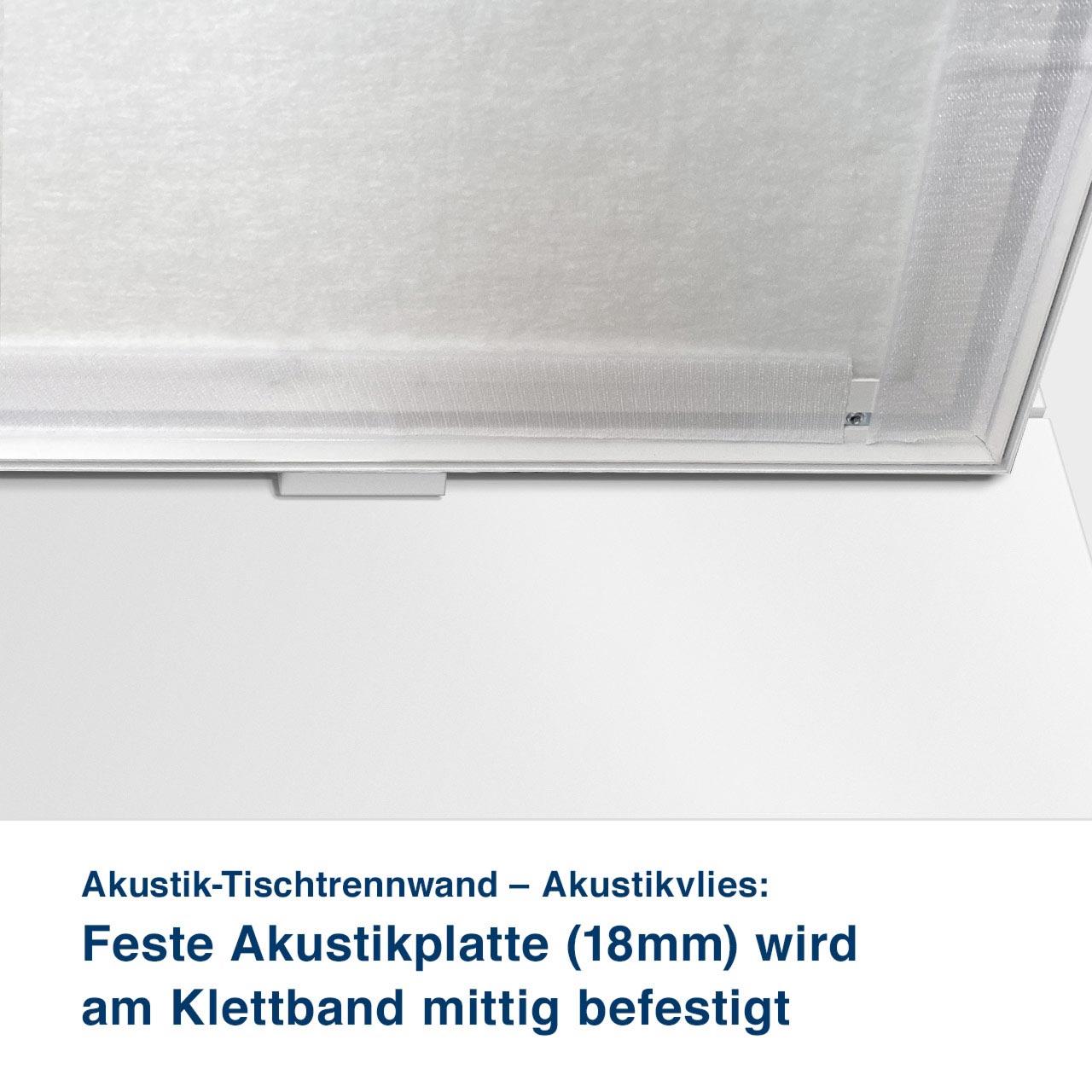 Akustik-Tischtrennwand – Akustikvlies:   Feste Akustikplatte (18mm) wird  am Klettband mittig befestigt