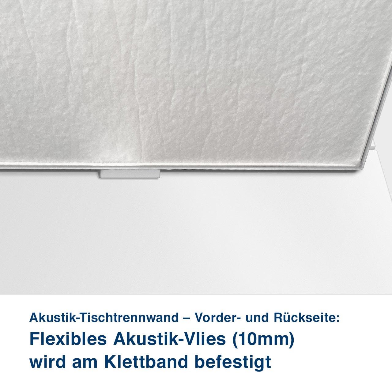 Akustik-Tischtrennwand – Vorder- und Rückseite:   Flexibles Akustik-Vlies (10mm)  wird am Klettband befestigt