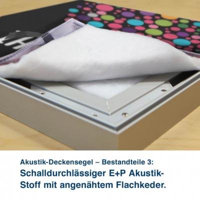 Akustik-Deckensegel – Bestandteile 3:  Schalldurchlässiger E+P Akustik-  Stoff mit angenähtem Flachkeder. feste Akustikplatte, 18mm