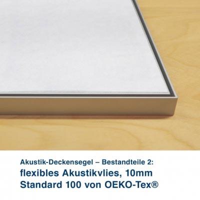 Akustik-Deckensegel – Bestandteile 2:  flexibles Akustikvlies, 10mm  Standard 100 von OEKO-Tex® feste Akustikplatte, 18mm