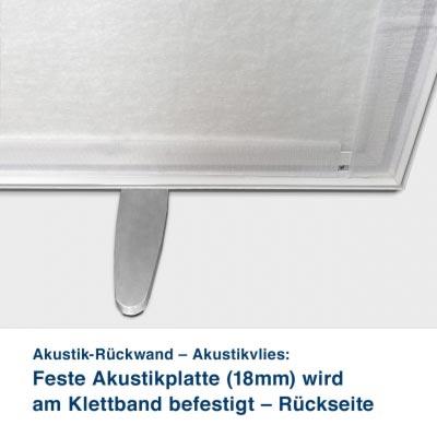 Akustik-Rückwand – Akustikvlies:   Feste Akustikplatte (18mm) wird  am Klettband befestigt – Rückseite