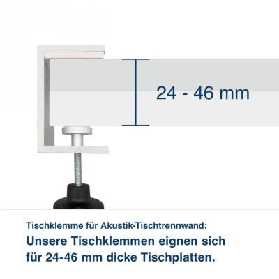 Unsere Tischklemmen eignen sich  für 24-46 mm dicke Tischplatten.